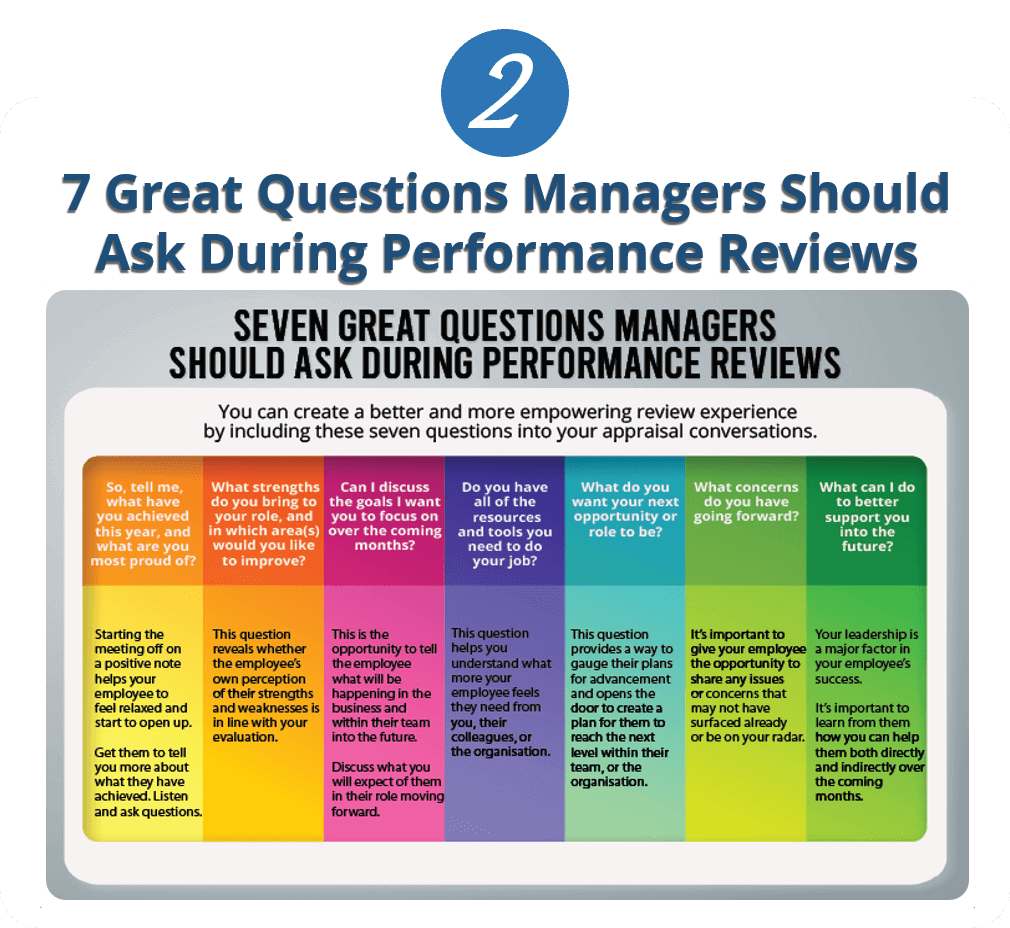 7 Great Questions Managers Should Ask During Performance Reviews
