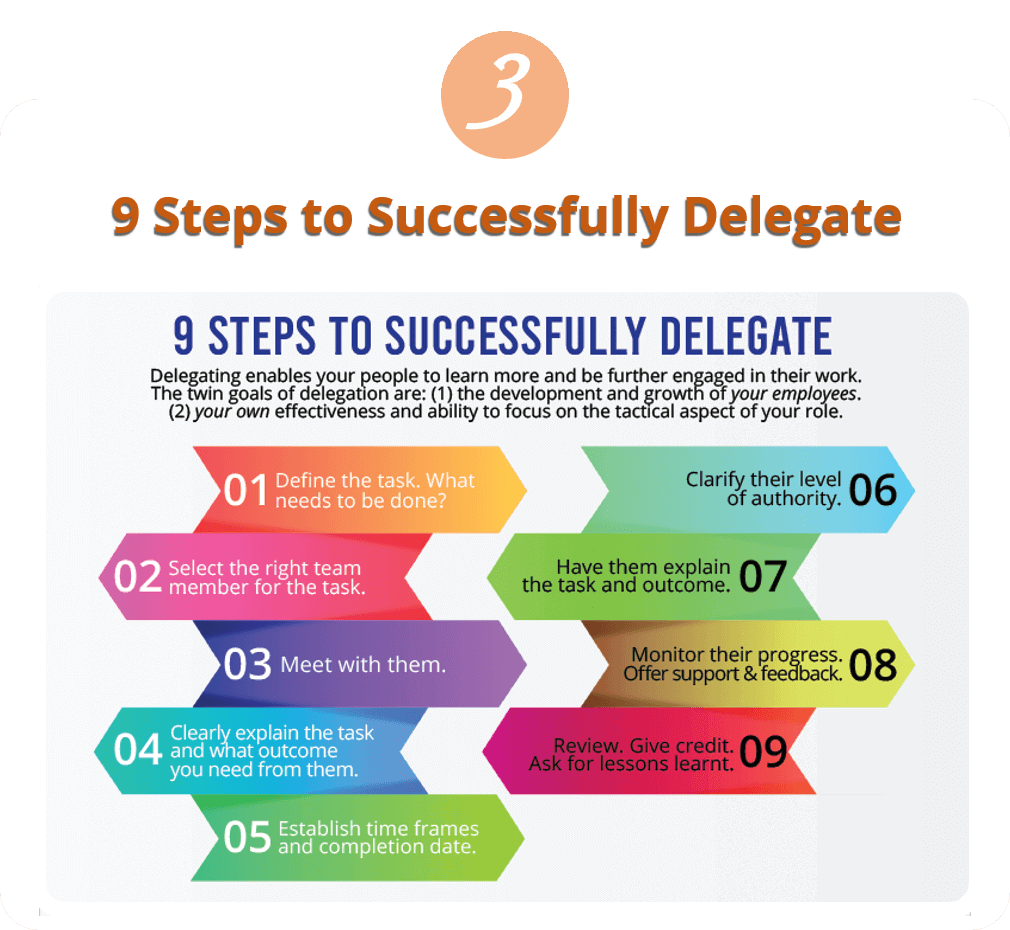9 Steps to Successfully Delegate