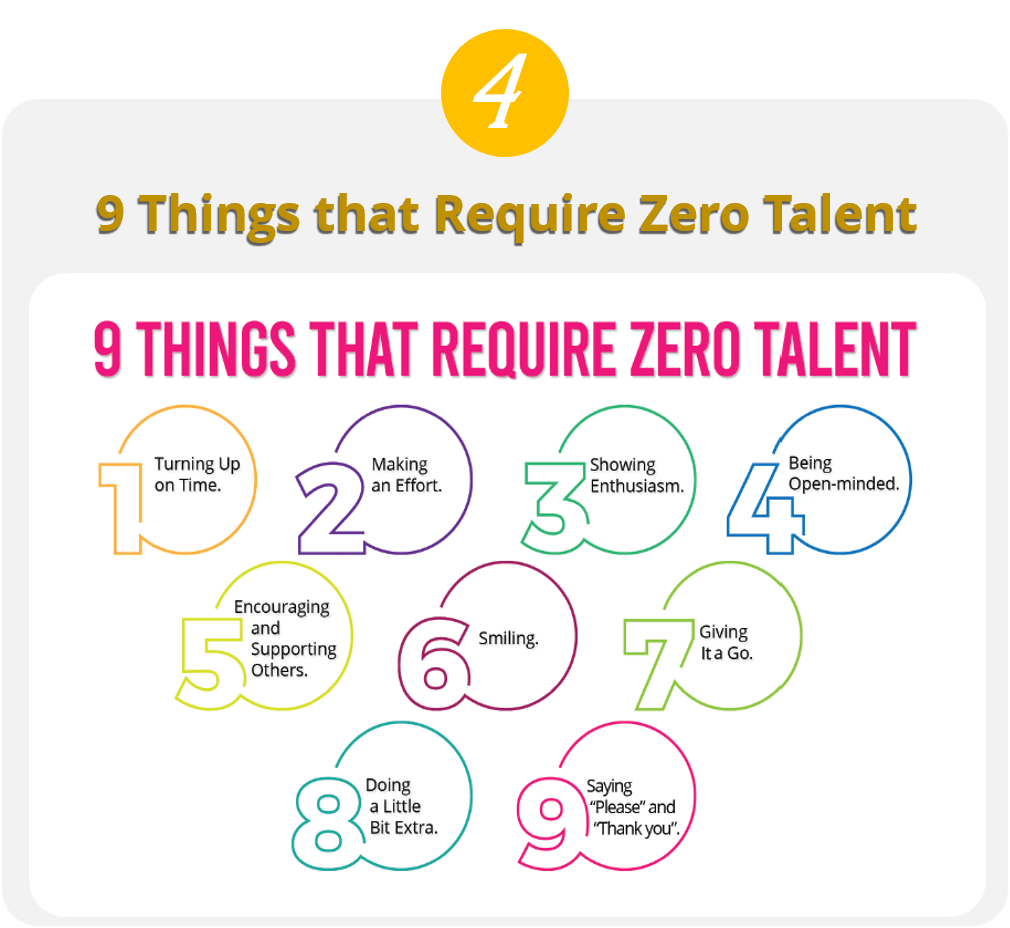 9 Things that Require Zero Talent
