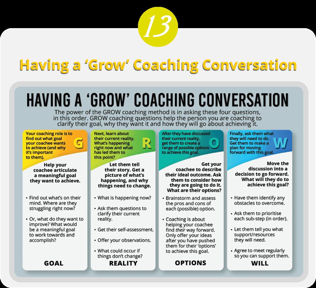 Having a 'Grow' Coaching Conversation